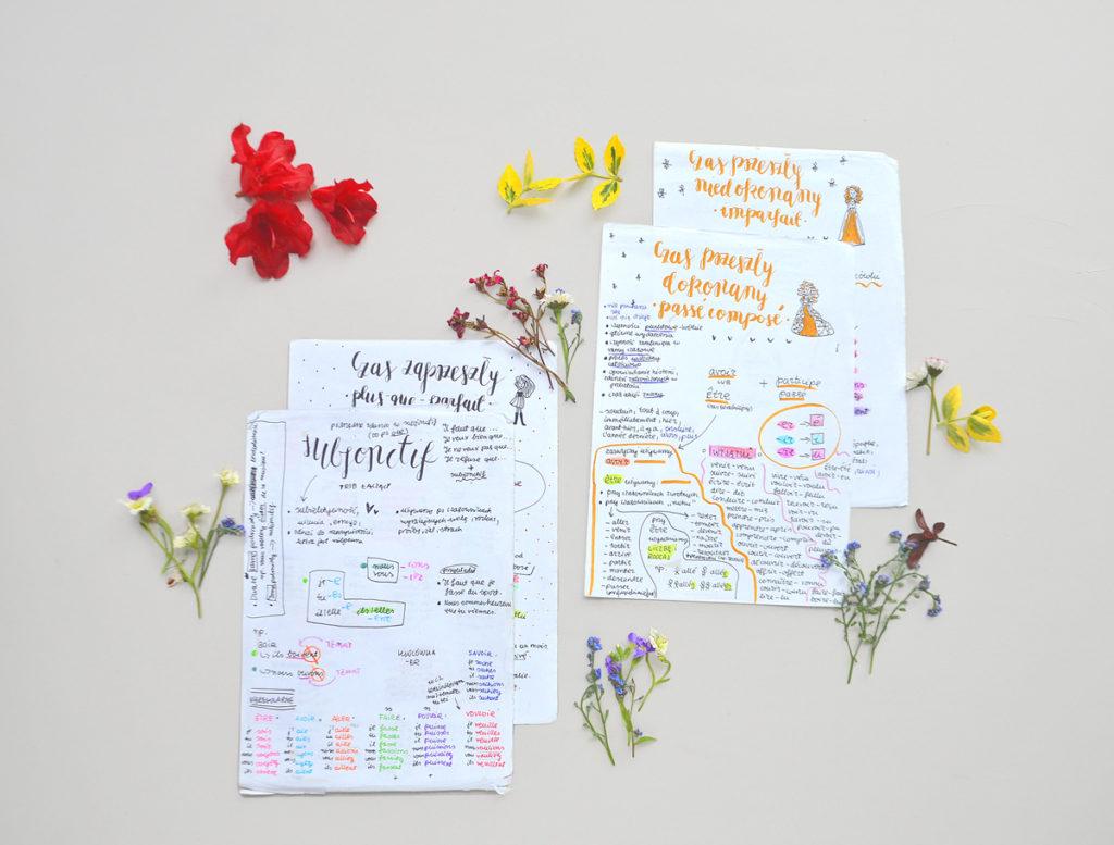 Ładne i minimalistyczne notatki gramatyczne z języka francuskiego. Zrób to skutecznie!