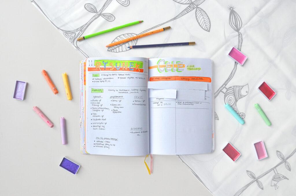Bullet Journal na Nowy Rok! Jak dobrze rozplanować strony w bujo? Pomysły na kolekcje. Rozpiska celów i tworzenie dobrych nawyków zamiast postanowień.